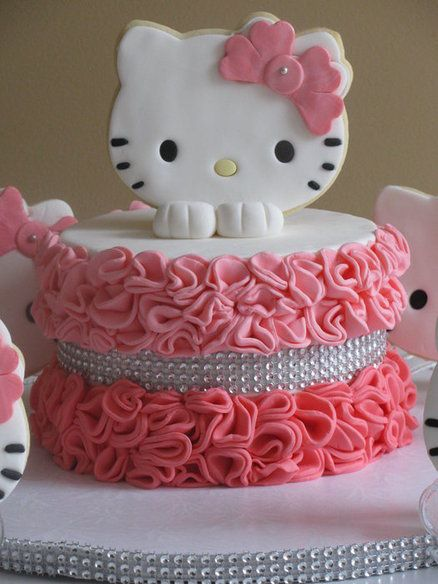 hello kitty pastel