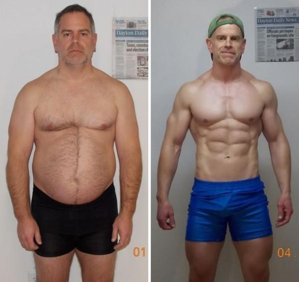 cuerpos transformacion
