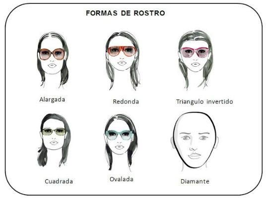 Gafas para cara redonda for Tipos cara