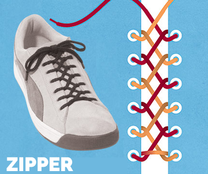 ZIPPER-FORMA
