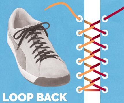 loop-back
